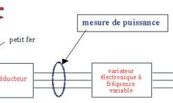 Mesures de puissance au moulin de SAINT LYS