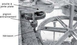 Montbrun-Lauragais,  Le moulin à vent renoue avec la motorisation électrique