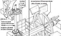 Monte-sacs du moulin de Crest-Voland en Savoie