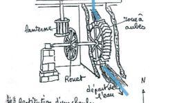 Les moulins de Barbegal